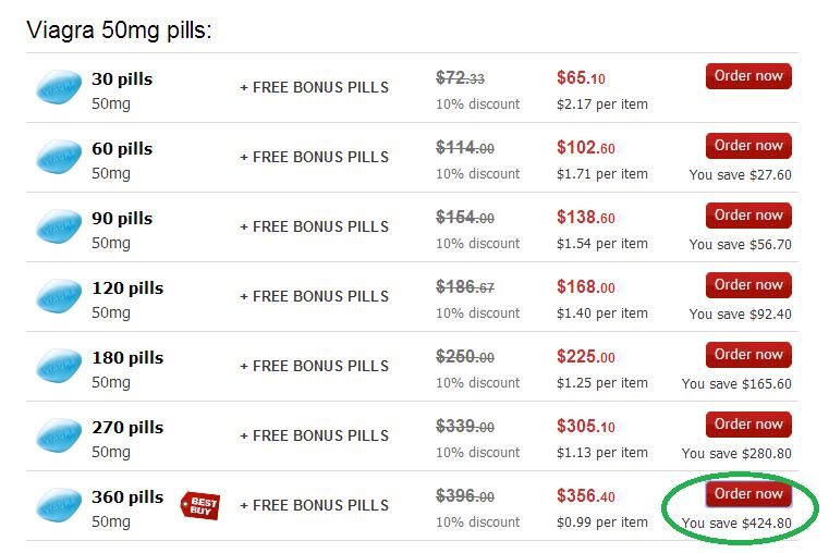 Viagra 50mg pills