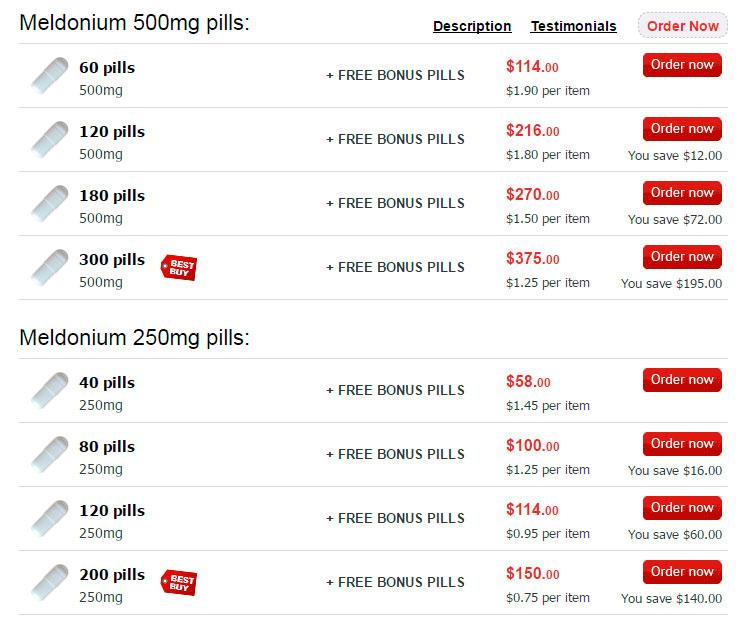price-Meldonium