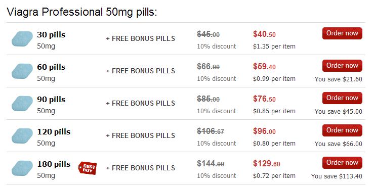 viagra professional 50 mg