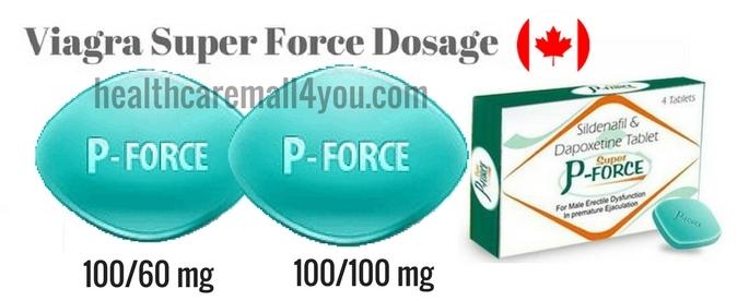 Proper viagra dosage
