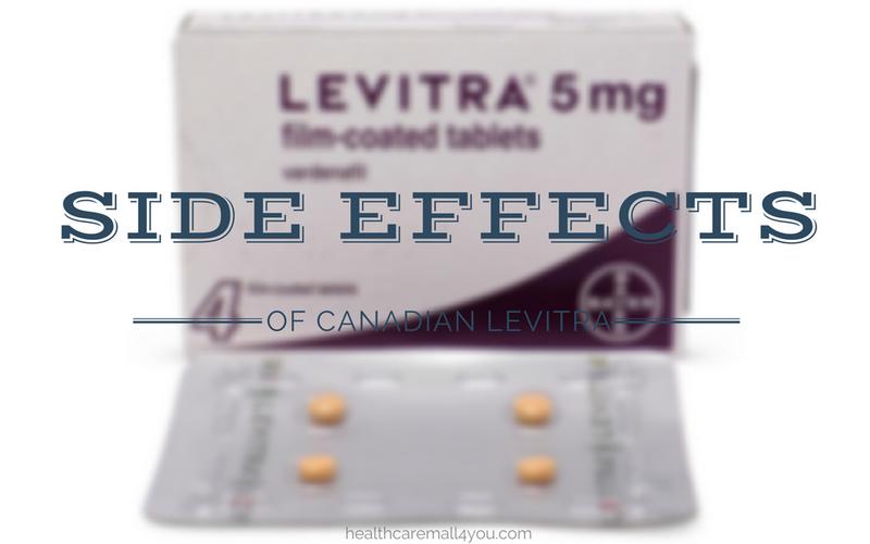 Canadian Pharmacy Levitra side effects
